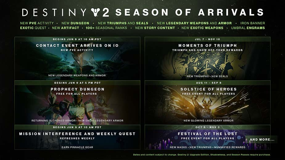 When Does The Reason 2 Die Halloween Event Start 2020 Destiny 2 Festival Of The Lost 2020: Release Date, End Date, Rewards